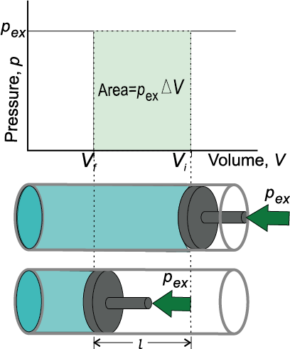 THERMODYNAMICS - NCERT Class 11 Chemistry