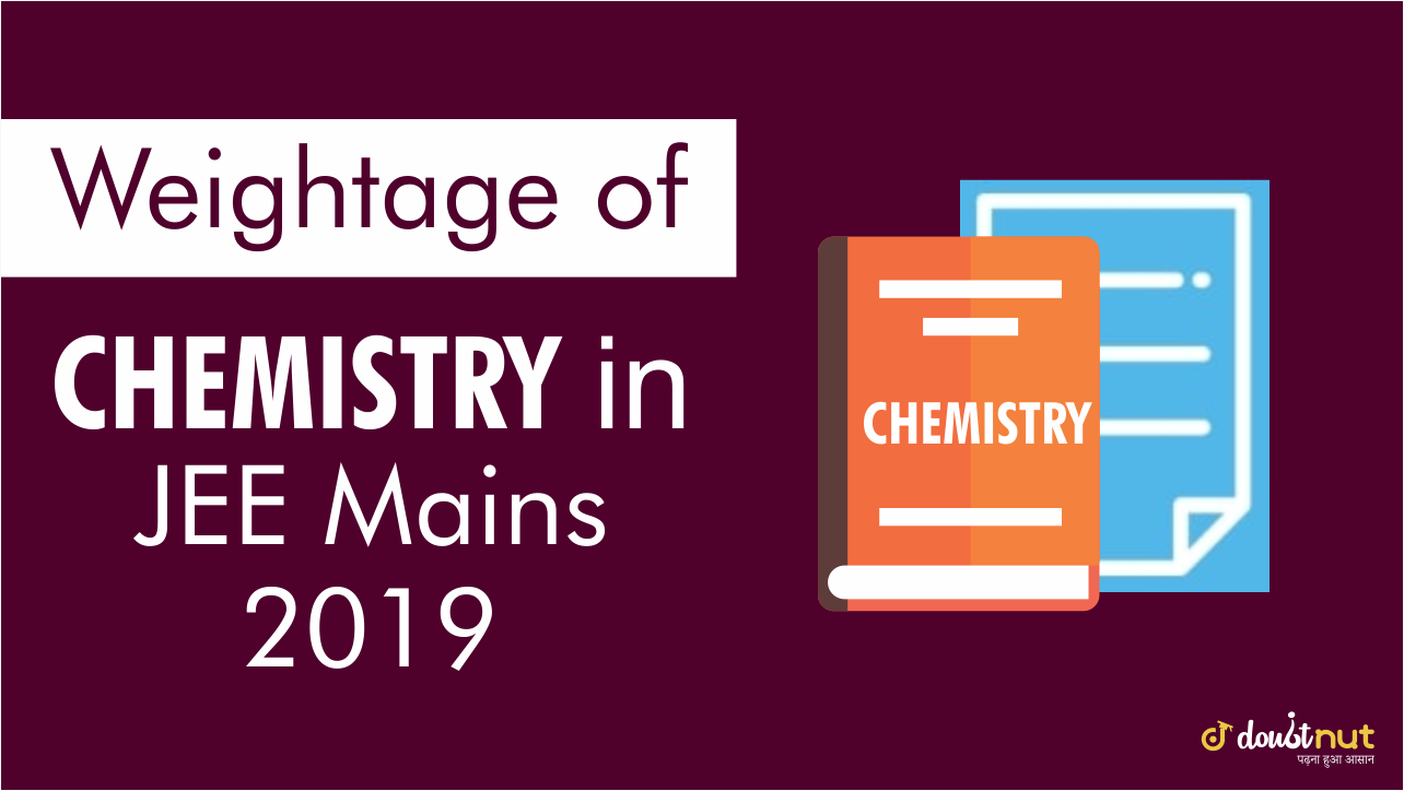chemistry weightage banner