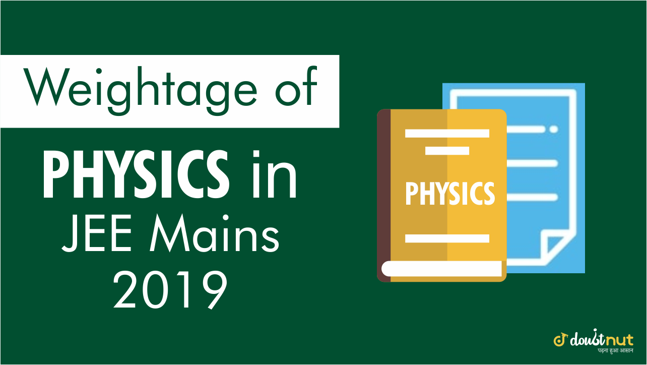physics weightage banner
