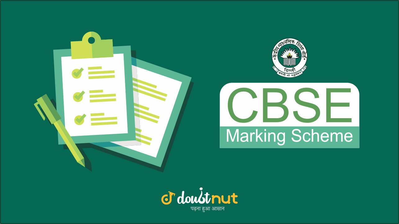 cbse marking scheme banner