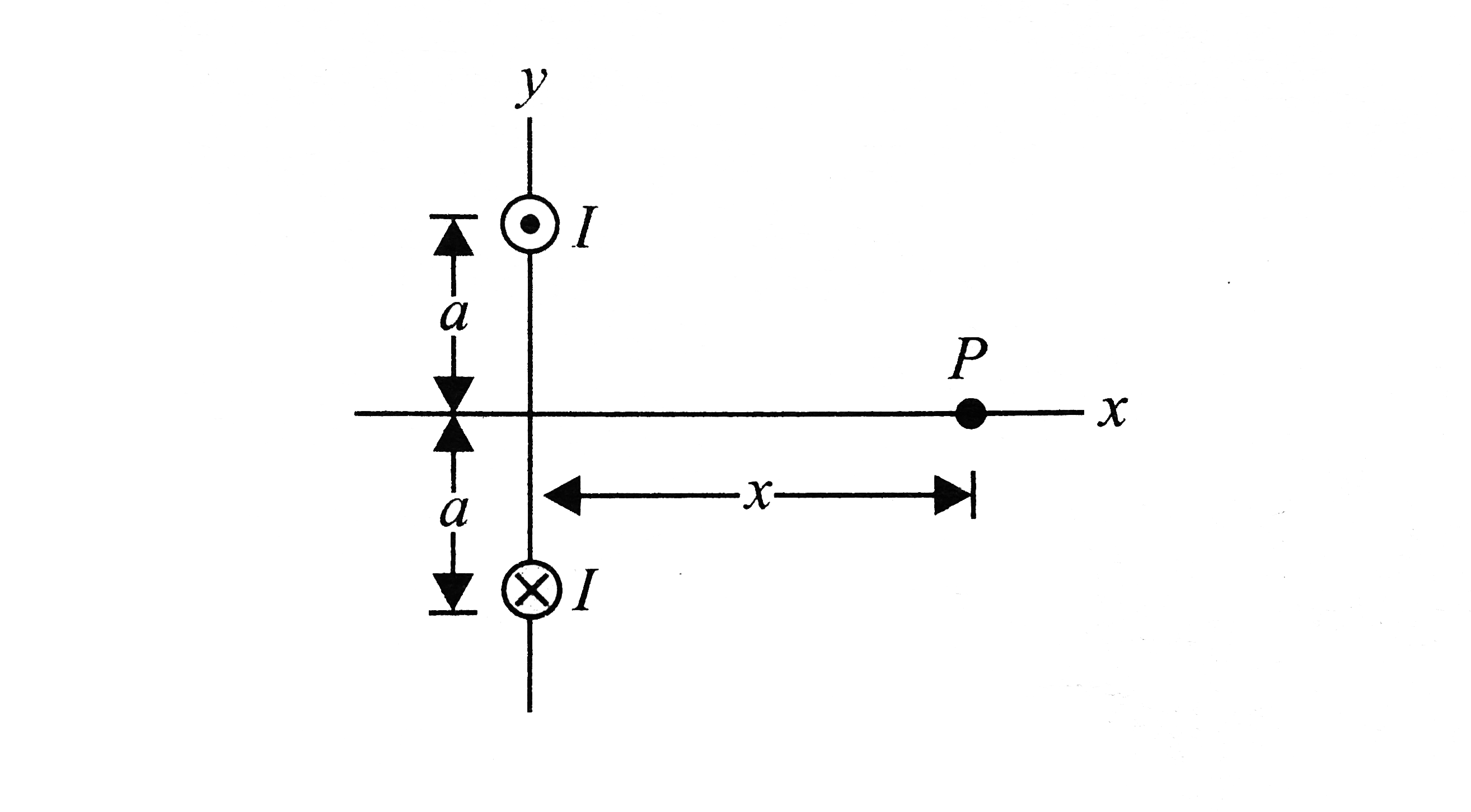 Figure Shows An End View Of Two Long Parallel Wires Perpendicular