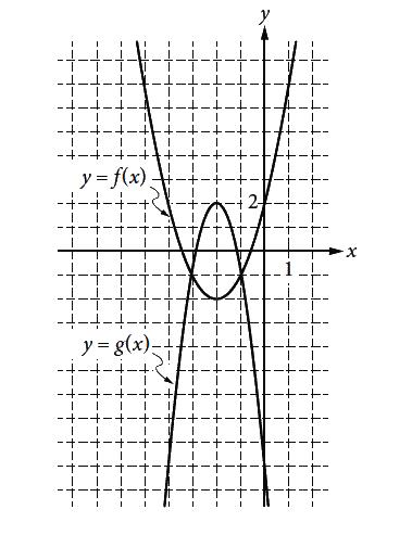 Function (mathematics) - Wikipedia