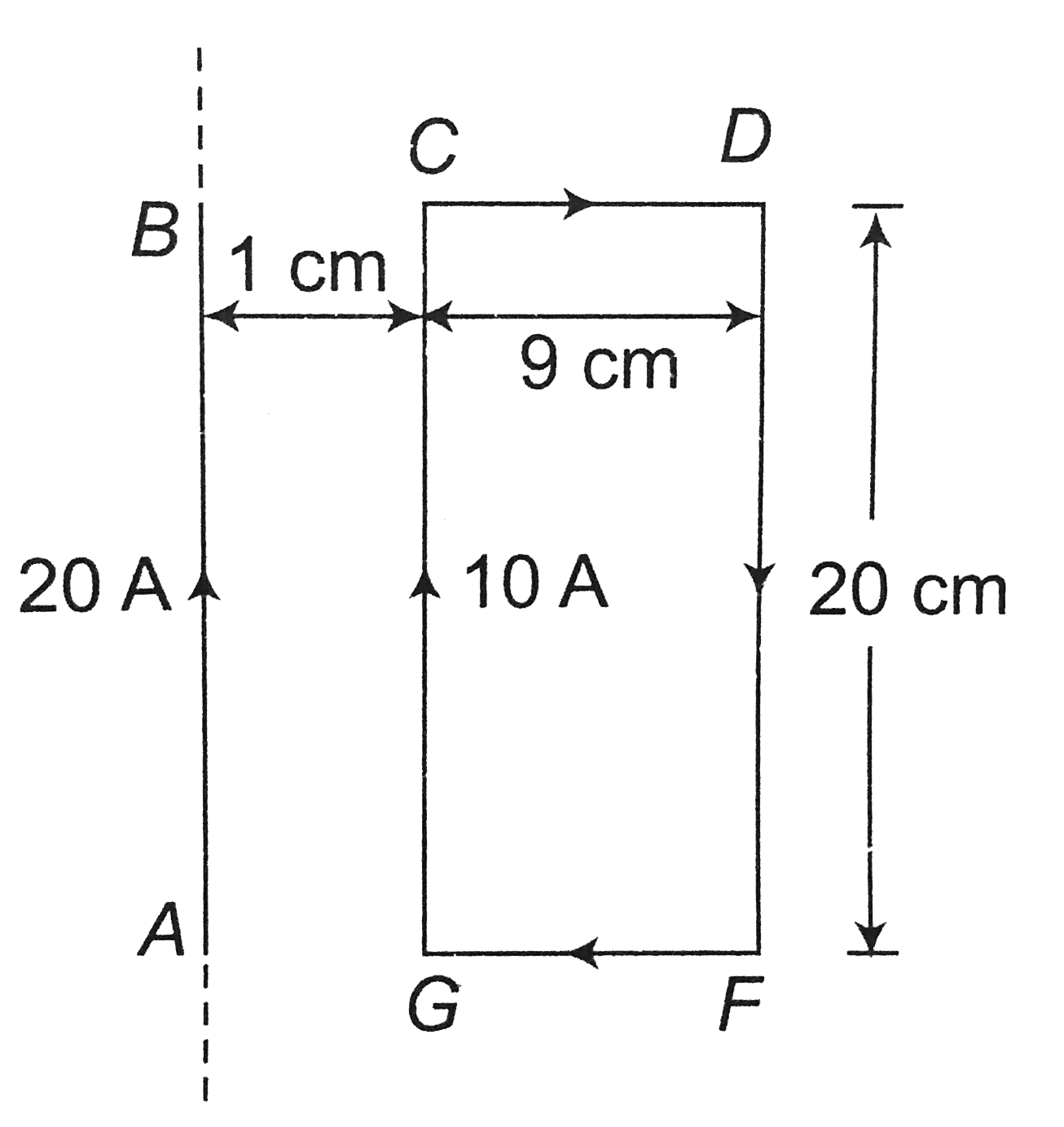 In The Figure Ab Is A Long Straight Wire Carrying A Current Of