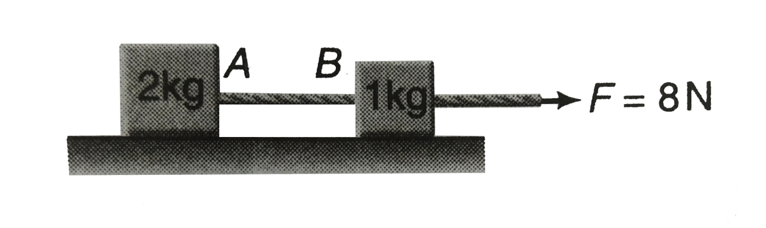Two block of mass 1 kg and 2 kg are connected by a string AB