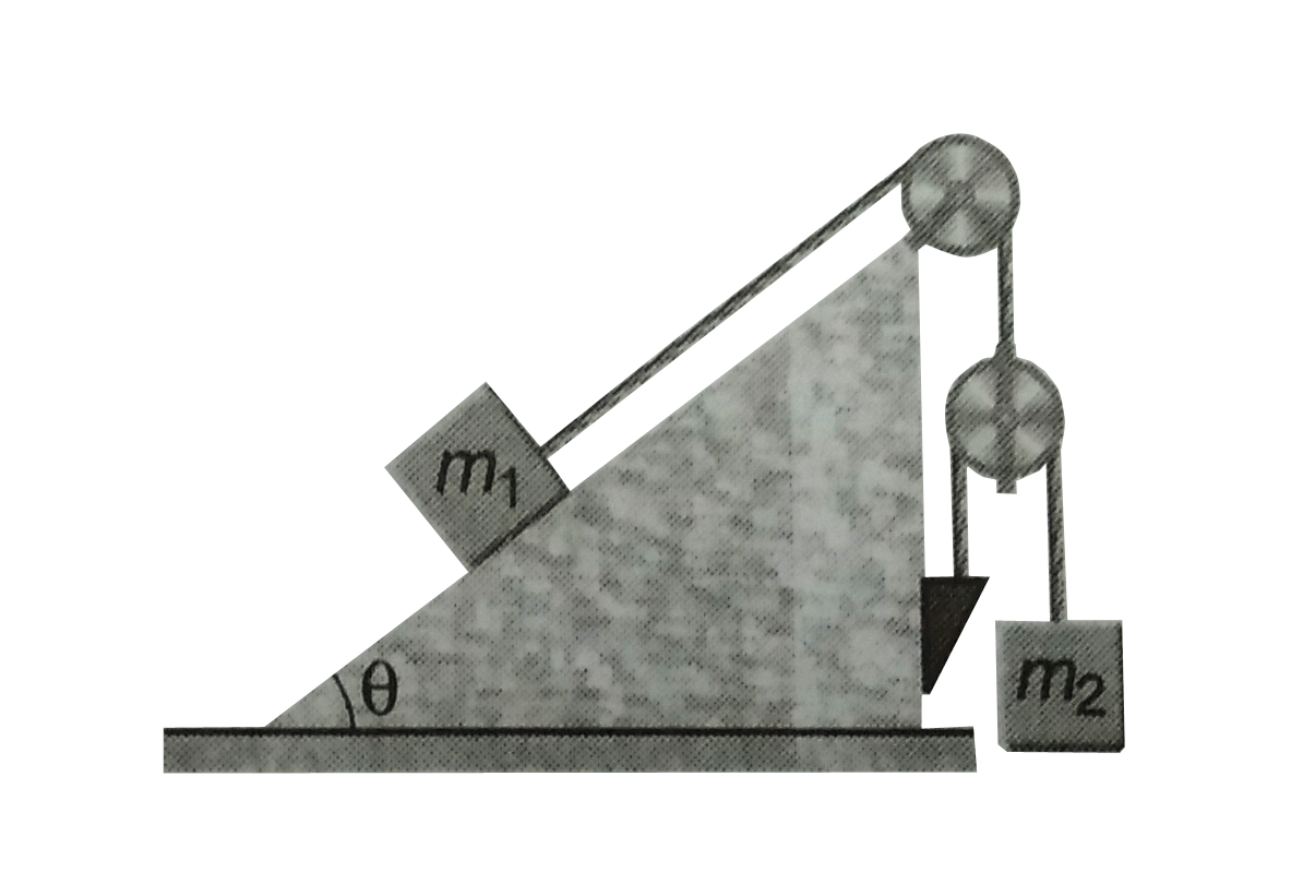 Find the acceleration of the body of mass m_(2) in the