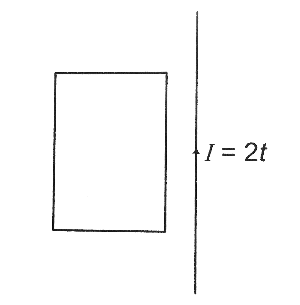 A Rectangular Loop Is Placed To The Left Of Large Current Carrying