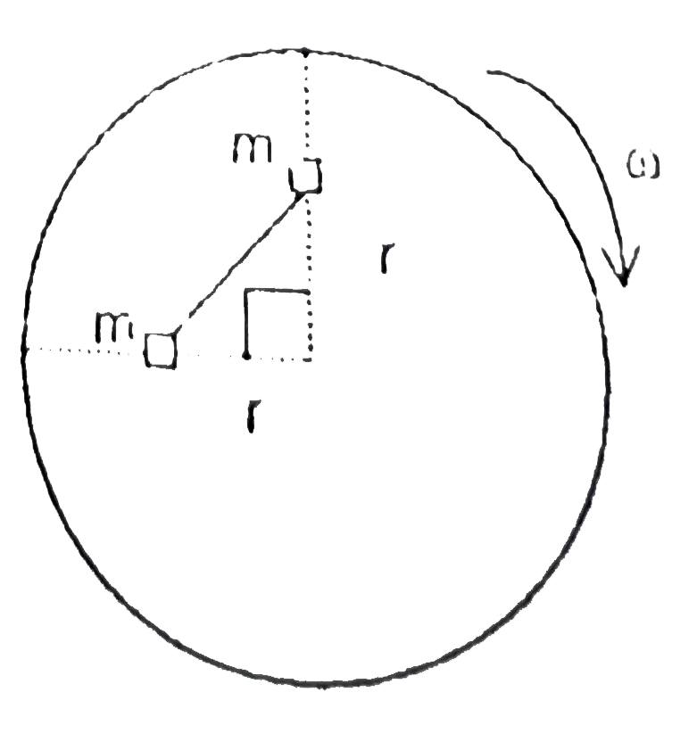 Two particles of mass m each are kept on a horizontal