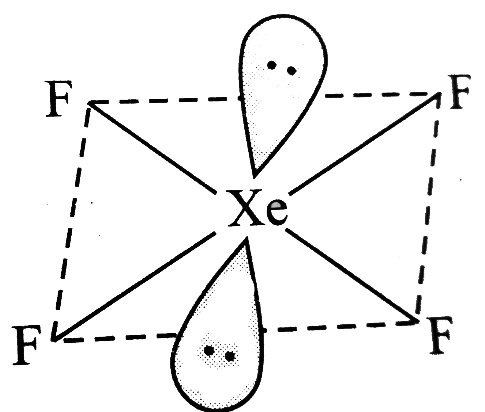 Draw The Shape Of Xef 4 And Osf 4 According To Vsepr Theo