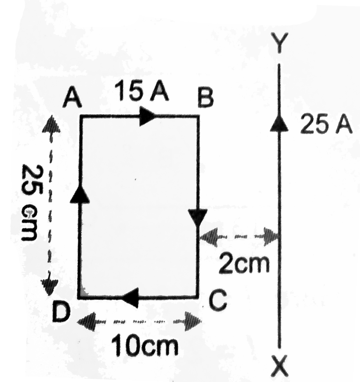 Figure Shows A Rectangular Current Carrying Loop Placed 2cm Away