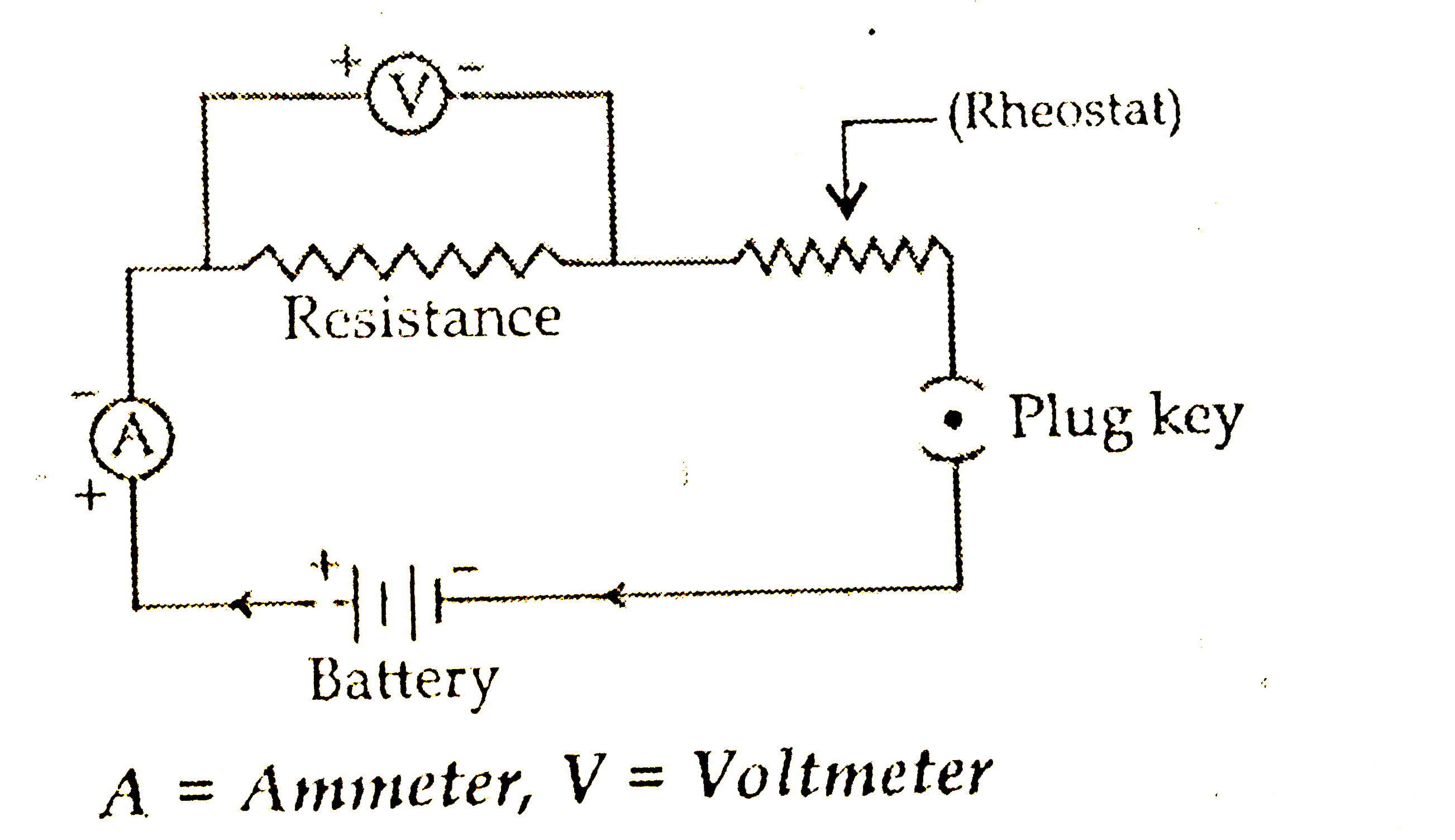 Draw a labelled circuit diagram to study the dependence of currenDoubtnut