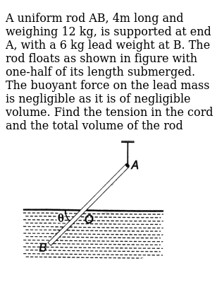A Uniform Rod Ab 4m Long And Weighing 12 Kg Is Supported At End