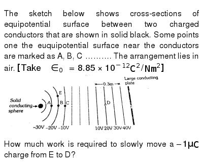 The Sketch Below Shows Cross Sections Of Equipotential Surface Bet