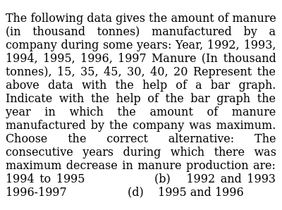 The following data gives the amount of manure   (in thousand tonnes) manufactured by a co