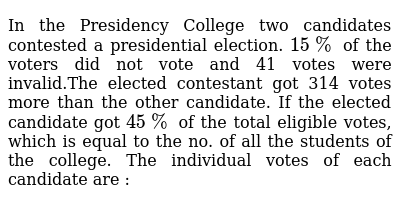 In the Presidency College two candidates contested a presidential election. `15%` of the v