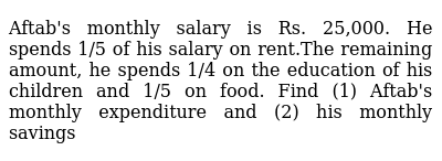 Aftab's monthly salary is Rs. 25,000. He spends 1/5 of his salary on rent.The remaining am
