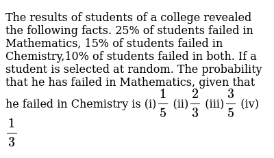 The results of students of a college revealed the following facts  25% of  students failed in Mathematics, 15% of students failed in Chemistry,10% of  students failed in both  If a student is selected