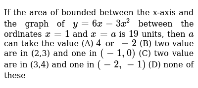 CENGAGE SOLUTIONS Class 12 APPLICATION OF INTEGRALS