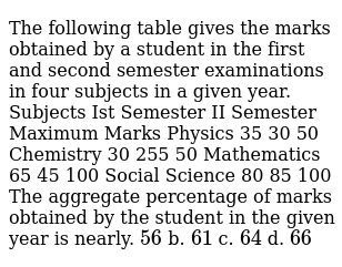 The following table gives the marks obtained by a student in the first   and second semes