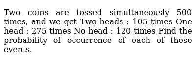 NCERT Class 9 PROBABILITY | Solved Examples | Question No. 02