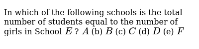 In which of   the following schools is the total number of students equal to the number o