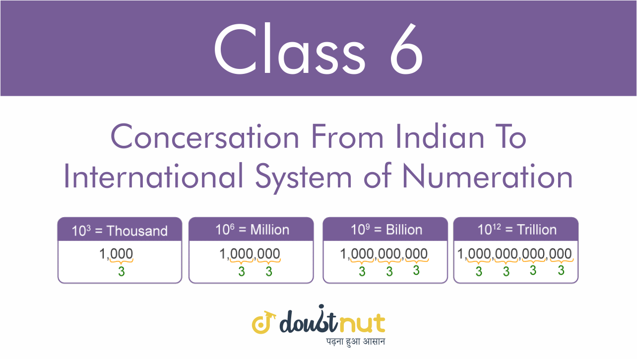 CONVERSION FROM INDIAN TO INTERNATIONAL SYSTEM OF NUMERATION