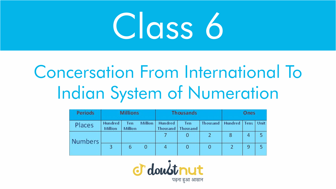 CONVERSION FROM INTERNATIONAL TO INDIAN SYSTEM OF NUMERATION